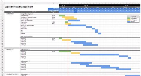 agile project plan template agile project plan template excel microsoft project management templates