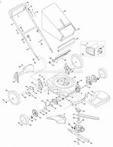 Troy Bilt Tb130 Honda Engine Manual