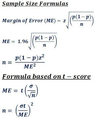 find te errors in cover letter formula to determine sle size from margin of error me