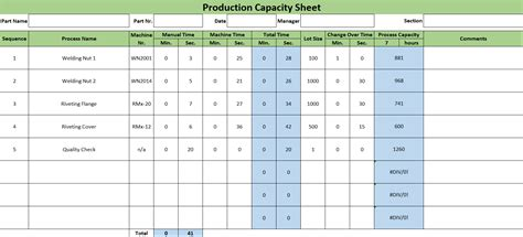 Toyota Production Capacity Sheet Allaboutlean Com