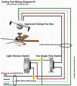 Installing A Ceiling Fan   Wiring For Ceiling Fan