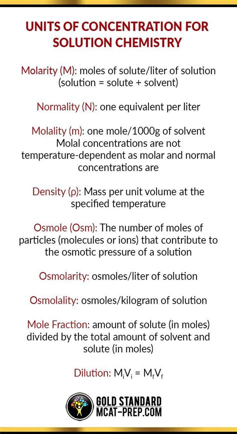 molarity  dilution worksheet worksheet