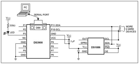Wire Communication Using Labview Application Note Maxim