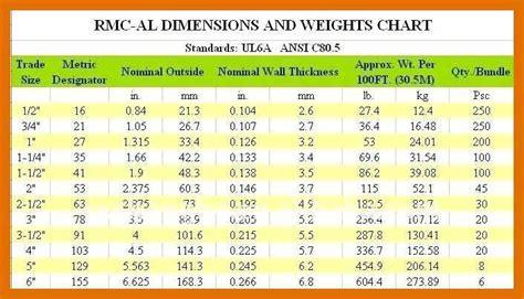 conduit size chart titleletter