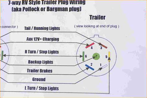 Pin Trailer Wiring