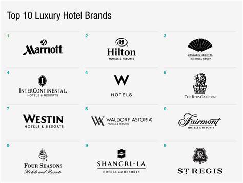 Top 10 Luxury Hotel Brands In Digital