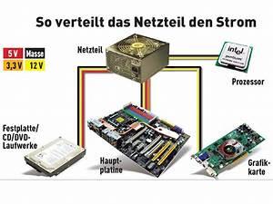 Netzteil Für Pc Berechnen : netzteile das m ssen sie ber die pc stromversorgung wissen computer bild ~ Themetempest.com Abrechnung