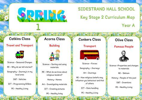 Key Stage 2  Sidestrand Hall School