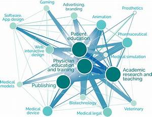careers association of medical illustrators With how to start a career in clinical research