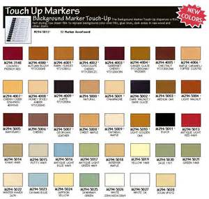 Mohawk Stain Color Chart
