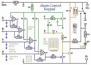Enhanced 4 Digit Alarm Keypad