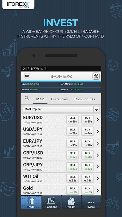 iforex trading forex cfd trading by iforex android apps on play