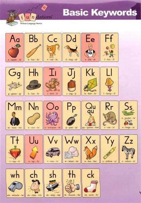 fundations chart fundations kindergarten alphabet chart