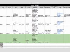 Manage Content With An Editorial Calendar Sales Force