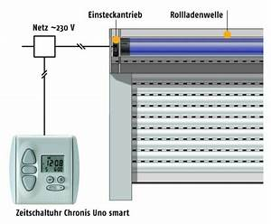 Elektrische Rolladen Motor : rolladen waschk ~ Michelbontemps.com Haus und Dekorationen