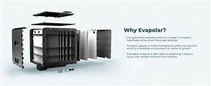 Amazon Com  Evapolar Evachill Personal Evaporative Air