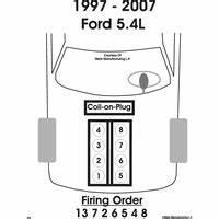 1999 Ford Truck F150 1  2 Ton P  U 2wd 5 4l Mfi Sc Sohc 8cyl