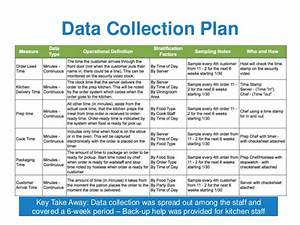 green belt project storyboard template example With data backup plan template