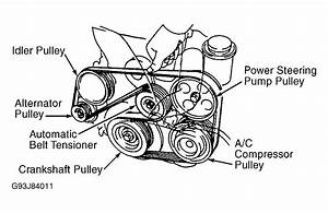 1993 Toyota Camry Serpentine Belt Routing And Timing Belt