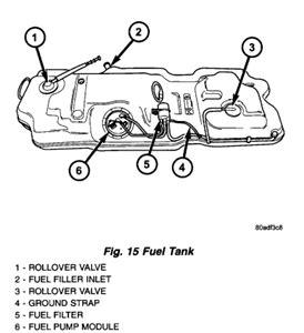2005 Dodge Grand Caravan Fuel Filter Location solved 2004 dodge caravan fuel filter fixya