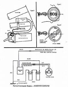 Norton Commando Wiring Diagram