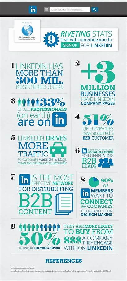 Linkedin Statistics Infographic Sign Stats Convince Immediately