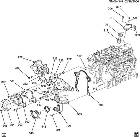 Pontiac Grand Prix Belt Diagram Online Wiring