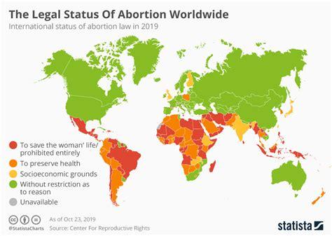 abortion legal worldwide status infographic chart statista law description international