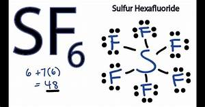 32 Electron Dot Diagram For Sulfur