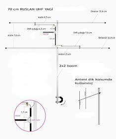 diyportable  element yagi beam   projects   pinterest beams ham radio  ham