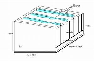 Schema Pose Plaque Fibro Ciment : toiture plaque fibro ciment ~ Dailycaller-alerts.com Idées de Décoration