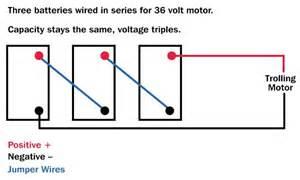 similiar volt battery bank wiring diagram keywords wiper motor wiring diagram on 36 volt battery bank wiring diagram