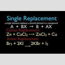 Single Replacement Reactions Youtube