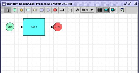 Template Definition Defining Workflow Templates
