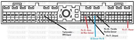 Ka24de Apexi Safc Wiring Diagram by Piggyback Heaven How To Install Safc Neo In A Ka S13