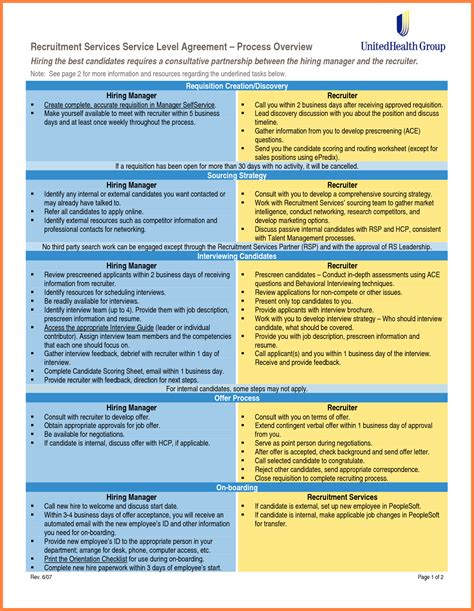 recruitment service level agreement template purchase