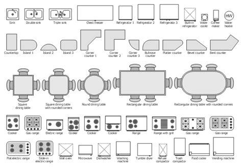 design elements kitchen dining room floor plans
