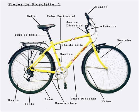 Diagram Of Components On A Bike (in French)