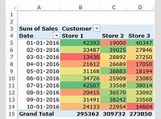 How to Create a Heat Map in Excel A Step By Step Guide
