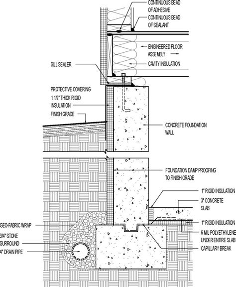 How To Protect And Finish Insulation On An Exterior