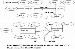 Er Diagram Homework