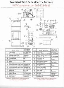 Eb10d Coleman Electric Furnace Parts  U2013 Hvacpartstore
