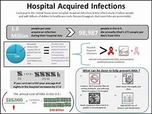 17 Best images about Infection Control on Pinterest ...