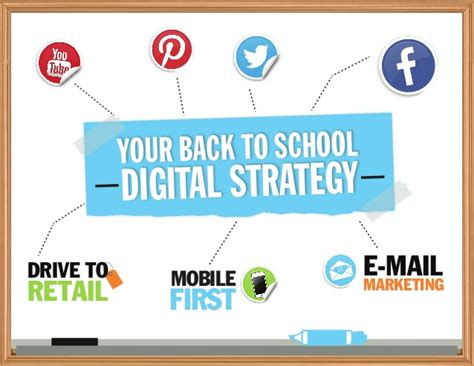 digital marketing school 20 statistics for your back to school digital marketing