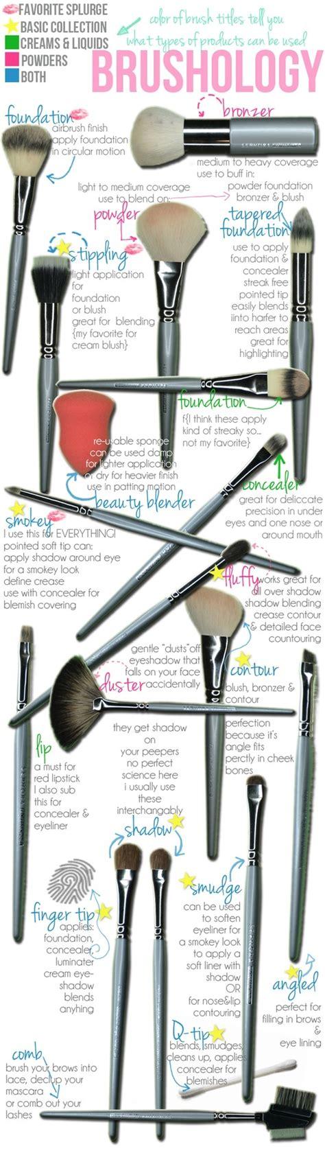 Black Fridays Makeup Brushes 101 Blushing Black