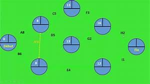 Diagramme Pert    U0634 U0631 U062d  U0633 U0647 U0644  U0628 U0627 U0644 U062f U0627 U0631 U062c U0629  U0627 U0644 U0645 U063a U0631 U0628 U064a U0629