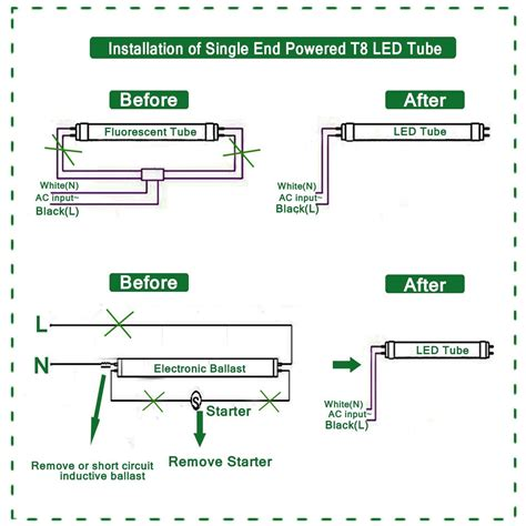 t8 led light wiring diagram free wiring diagram