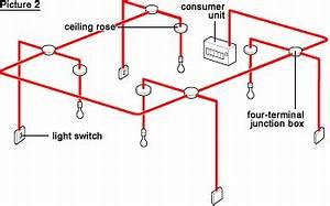 Domestic Electrical Wiring Circuits : junction box radial lighting wiring plano instalacion ~ A.2002-acura-tl-radio.info Haus und Dekorationen