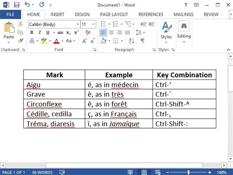 How To Type French Accent Marks In Microsoft Word