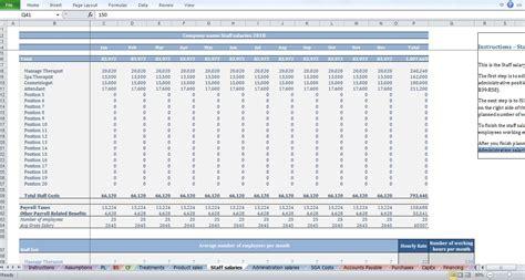 wellness center budget template cfotemplatescom